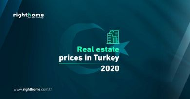 Real estate prices in Turkey 2020