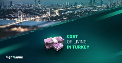 Cost of living in Turkey