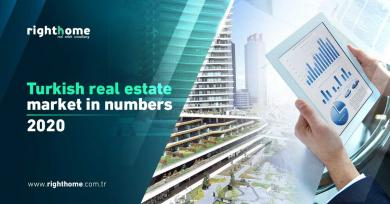 Turkish real estate market in numbers 2020