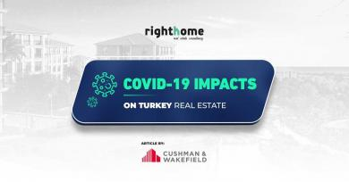 COVID-19  IMPACTS ON TURKEY REAL ESTATE